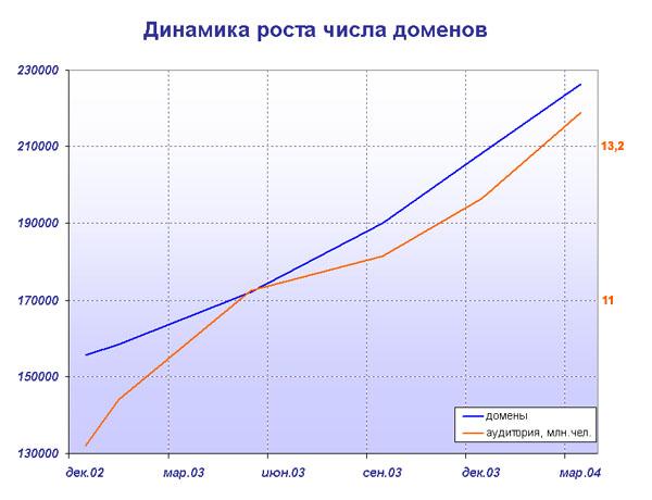 по числу пользователей интернета россия занимает рефинансирование потребительского кредита сбербанк 2020 калькулятор