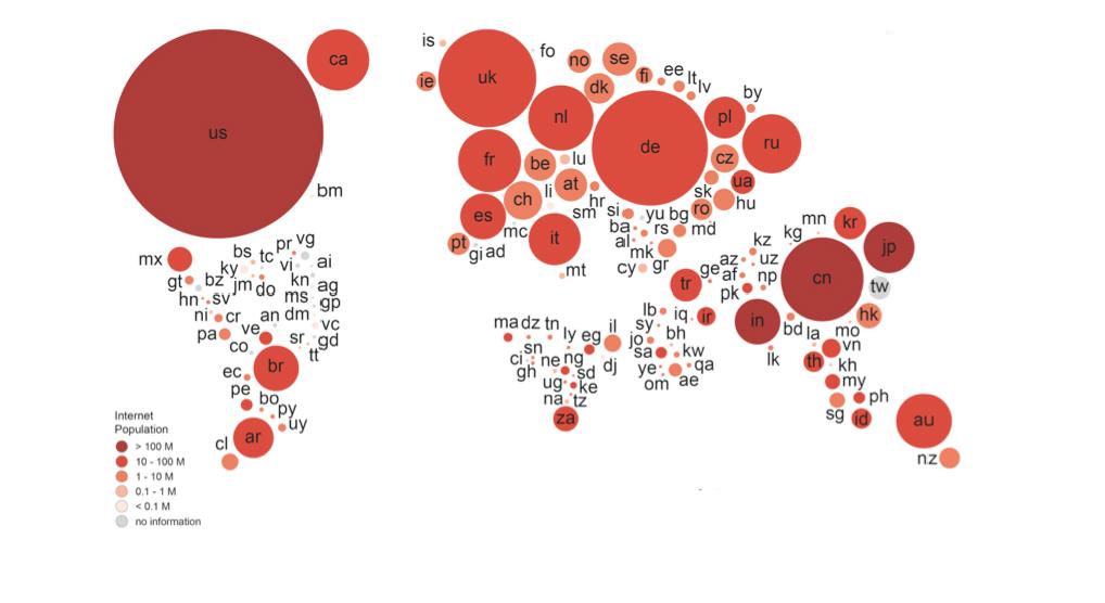 Количество доменных имен по странам